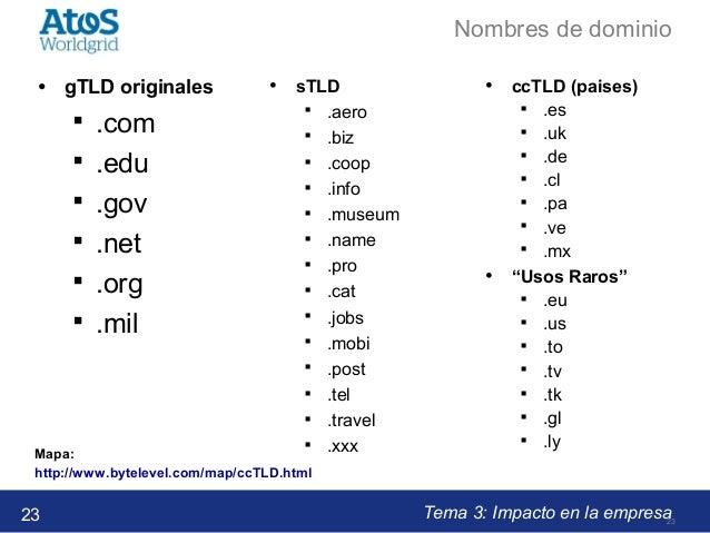 Fundamentos de negocio electr nico tema 3 impacto en la empresa - Nombres originales empresas ...