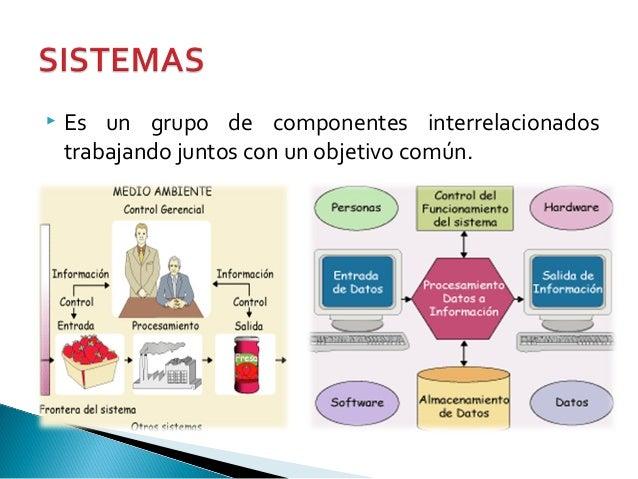 Fundamentos sistemas de informacion Slide 2