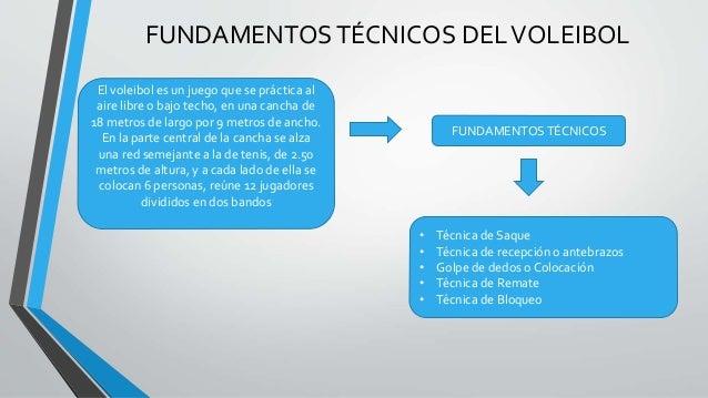 Fundamentos tecnicos del voleibol y baloncesto