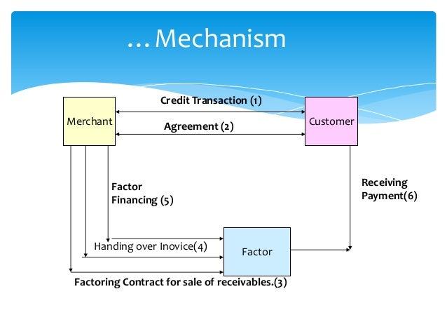 Similarities Between Sukuk And Conventional Bonds Finance Essay