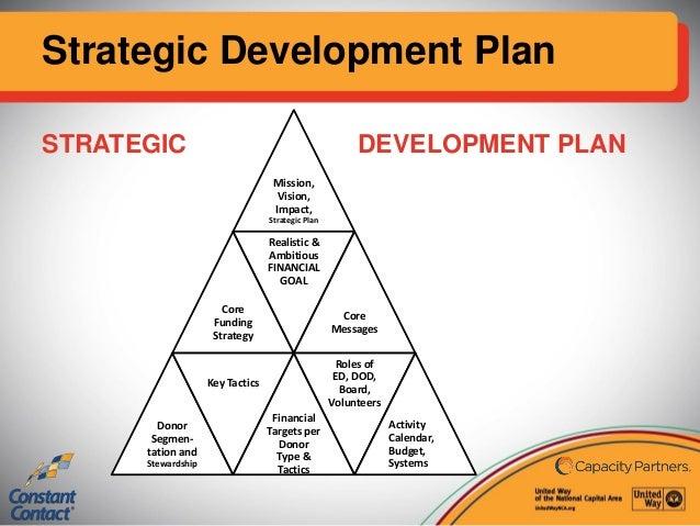 Developing A Strategic Fund Development Plan March 17 2015