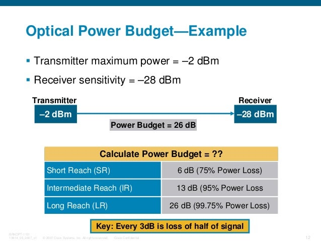 © 2007 Cisco Systems, Inc. All rights reserved. Cisco Confidential BRKOPT-1101 13814_05_2007_c1 12 Optical Power Budget—Ex...