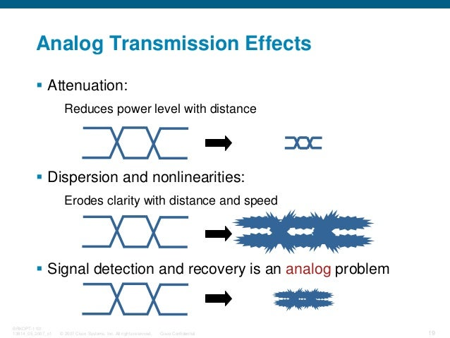 © 2007 Cisco Systems, Inc. All rights reserved. Cisco Confidential BRKOPT-1101 13814_05_2007_c1 19 Analog Transmission Eff...