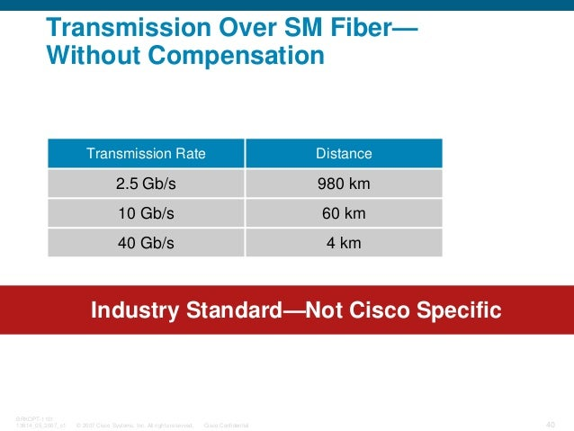 © 2007 Cisco Systems, Inc. All rights reserved. Cisco Confidential BRKOPT-1101 13814_05_2007_c1 40 Industry Standard—Not C...