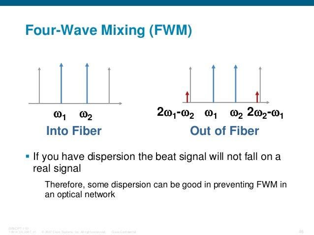 © 2007 Cisco Systems, Inc. All rights reserved. Cisco Confidential BRKOPT-1101 13814_05_2007_c1 46 Four-Wave Mixing (FWM) ...