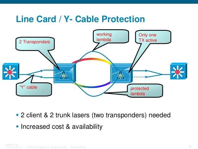 © 2007 Cisco Systems, Inc. All rights reserved. Cisco Confidential BRKOPT-1101 13814_05_2007_c1 75 2 Transponders Only one...