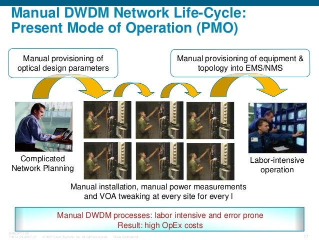 © 2007 Cisco Systems, Inc. All rights reserved. Cisco Confidential BRKOPT-1101 13814_05_2007_c1 77 Manual DWDM Network Lif...