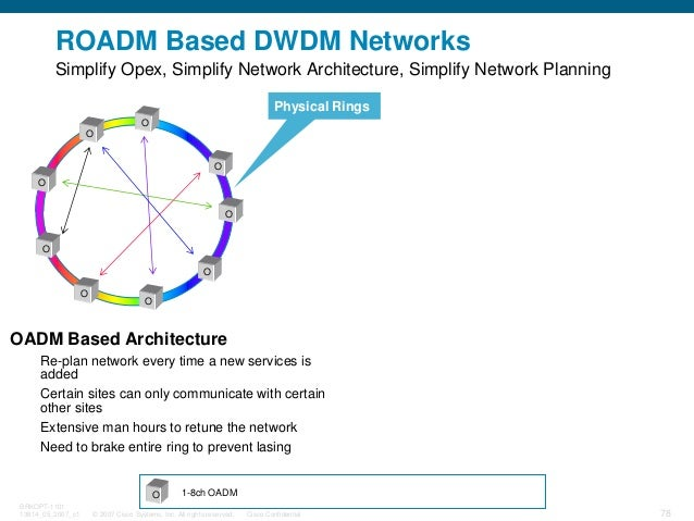 © 2007 Cisco Systems, Inc. All rights reserved. Cisco Confidential BRKOPT-1101 13814_05_2007_c1 78 ROADM Based DWDM Networ...