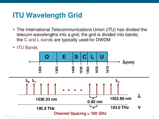 © 2007 Cisco Systems, Inc. All rights reserved. Cisco Confidential BRKOPT-1101 13814_05_2007_c1 8 ITU Wavelength Grid The ...