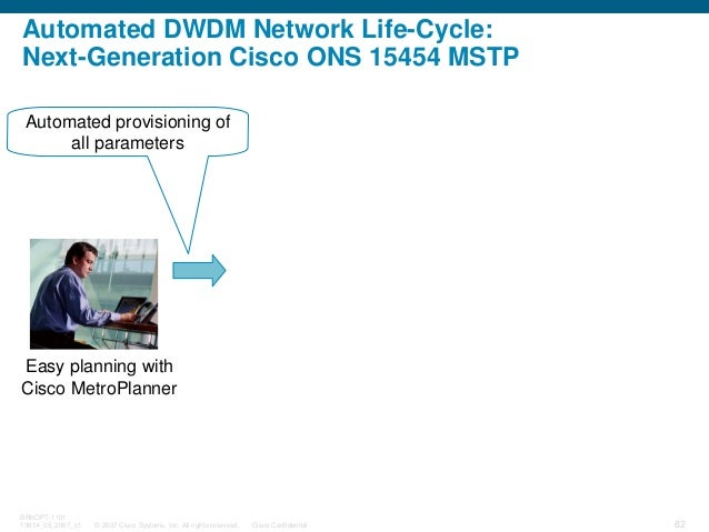 © 2007 Cisco Systems, Inc. All rights reserved. Cisco Confidential BRKOPT-1101 13814_05_2007_c1 82 Automated DWDM Network ...