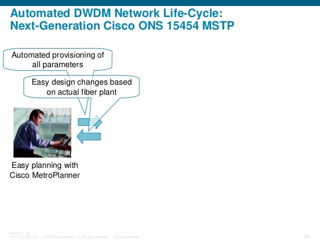 © 2007 Cisco Systems, Inc. All rights reserved. Cisco Confidential BRKOPT-1101 13814_05_2007_c1 83 Automated DWDM Network ...