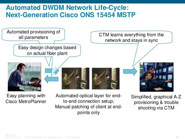 © 2007 Cisco Systems, Inc. All rights reserved. Cisco Confidential BRKOPT-1101 13814_05_2007_c1 85 Automated DWDM Network ...
