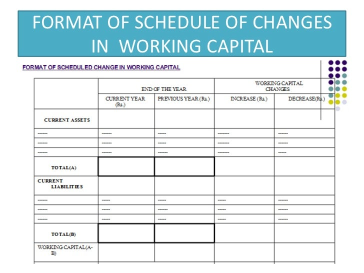 Lovely FORMAT OF SCHEDULE OF CHANGES IN WORKING CAPITALu003cbr / ... Inside Format Of Working Capital