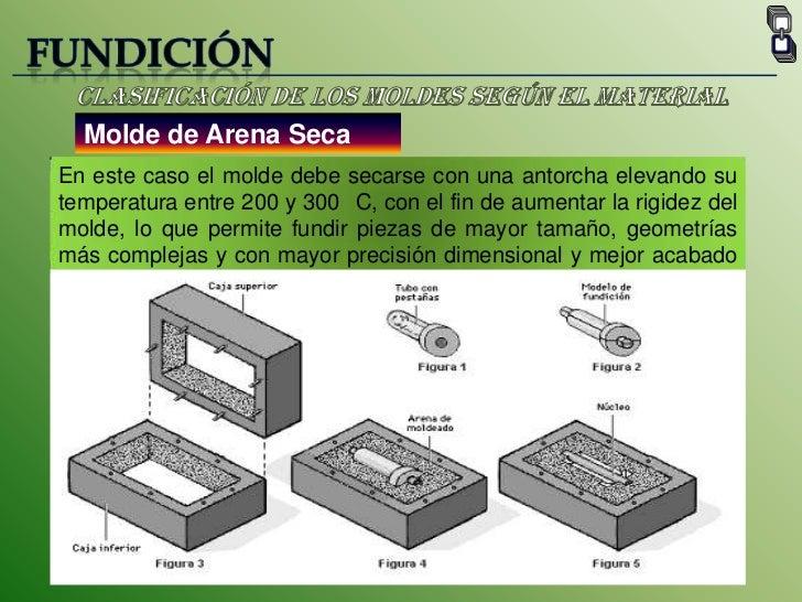 FUNDICIÓN<br />Clasificación de los moldes según el material<br />Molde de Arena Seca<br />En este caso el molde debe seca...