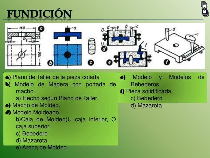 FUNDICIÓN<br />a) Plano de Taller de la pieza colada<br />b) Modelo de Madera con portada de macho.<br />a) Hecho según P...
