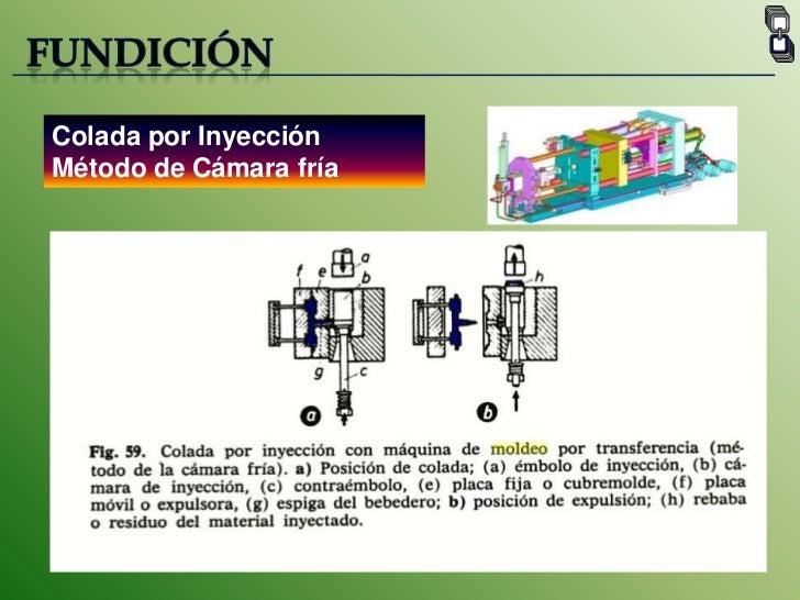 FUNDICIÓN<br />Colada por Inyección Método de Cámara fría<br />