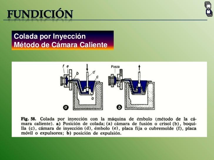FUNDICIÓN<br />Colada por Inyección Método de Cámara Caliente<br />