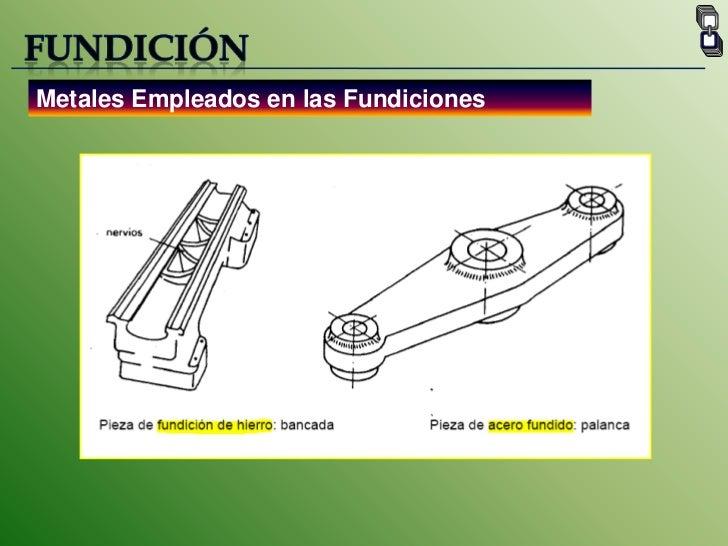 FUNDICIÓN<br />Metales Empleados en las Fundiciones<br />