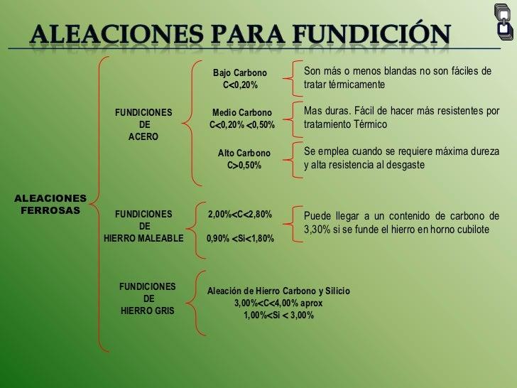 ALEACIONES PARA FUNDICIÓN<br />Son más o menos blandas no son fáciles de tratar térmicamente<br />Bajo Carbono<br />C0,20...