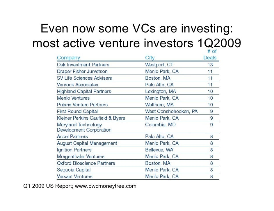 Funding A Medical Device Startup In The Current Economy