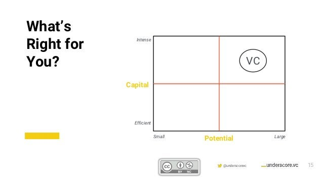 Confidential & Proprietary @underscorevc LargeSmall Capital Potential Intense Efficient What's Right for You? 15 VC