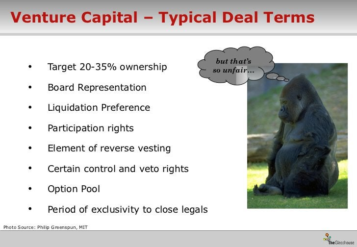 Venture Capital – Typical Deal Terms <ul><li>Target 20-35% ownership </li></ul><ul><li>Board Representation </li></ul><ul>...