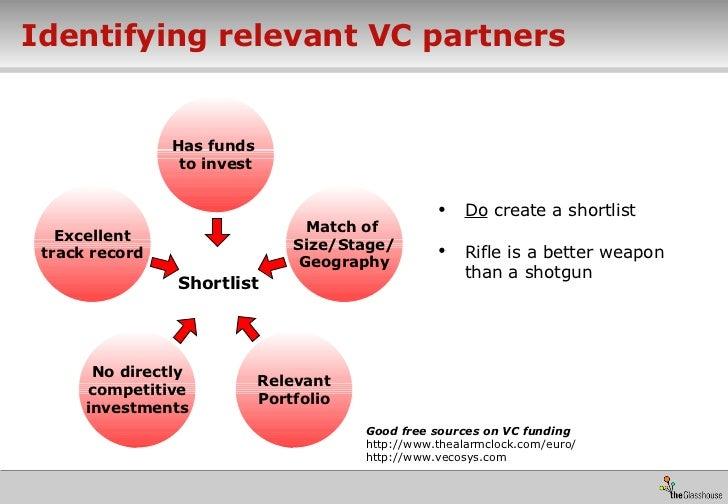 Identifying relevant VC partners <ul><li>Do  create a shortlist </li></ul><ul><li>Rifle is a better weapon than a shotgun ...