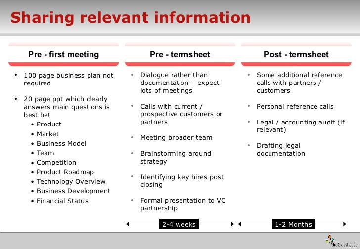 Sharing relevant information <ul><li>100 page business plan not required </li></ul><ul><li>20 page ppt which clearly answe...
