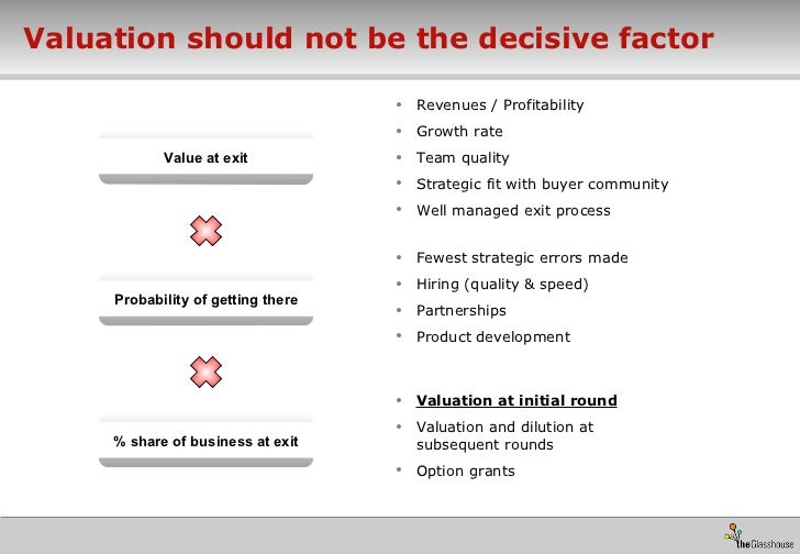 Valuation should not be the decisive factor Value at exit Probability of getting there % share of business at exit Entrepr...