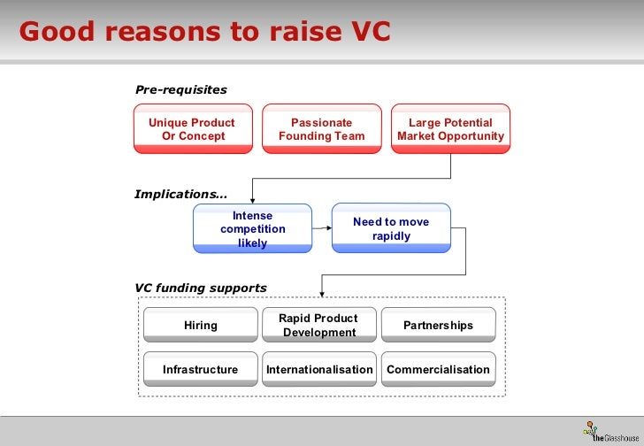 Good reasons to raise VC Large Potential Market Opportunity Unique Product  Or Concept Passionate Founding Team Pre-requis...