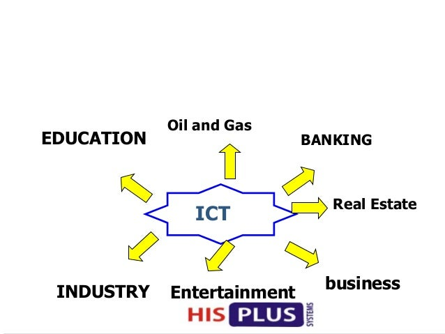 Ict and banking industry