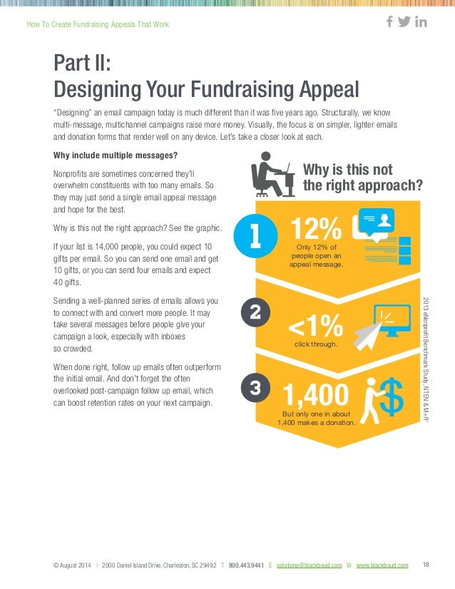 How To Write Fundraising Appeals That Work [Guide]