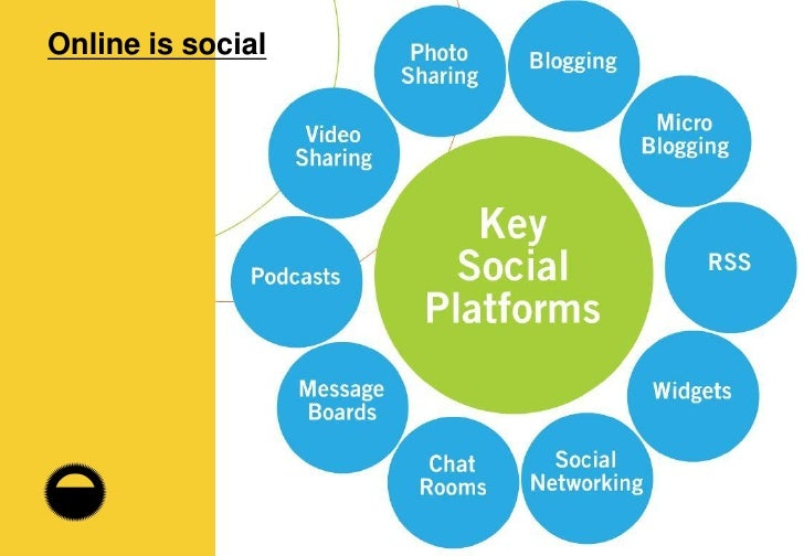 Image Result For Digital Fundraising Officer