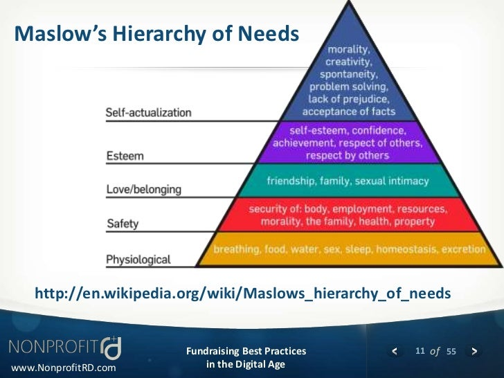 examining erg theory on human behavior Alderfer's erg theory • adaptation of maslow's work • three needs - existence, relatedness  • make sure that you can observe (measure) the behavior.
