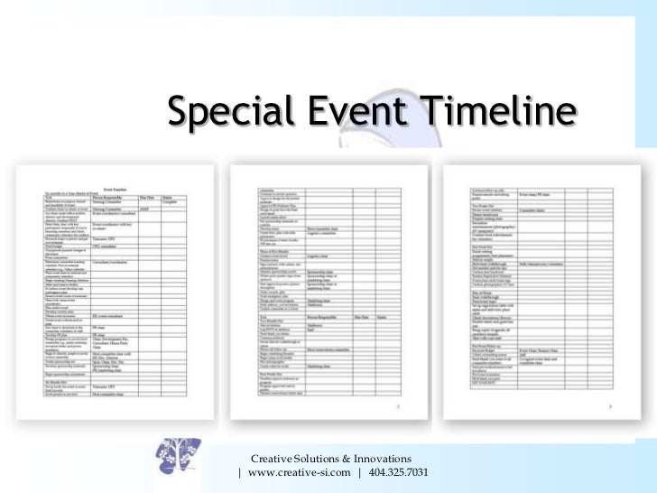 fundraising strategic plan template - fundraising potential of special events