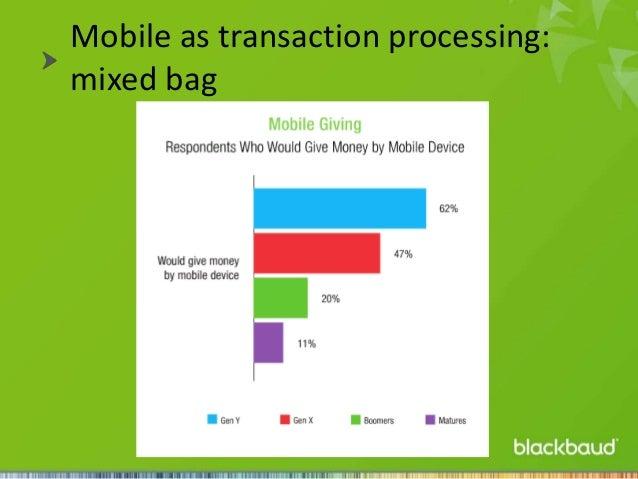 Mobile as transaction processing: mixed bag