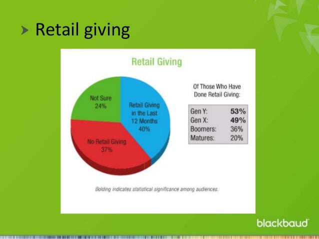 Retail giving
