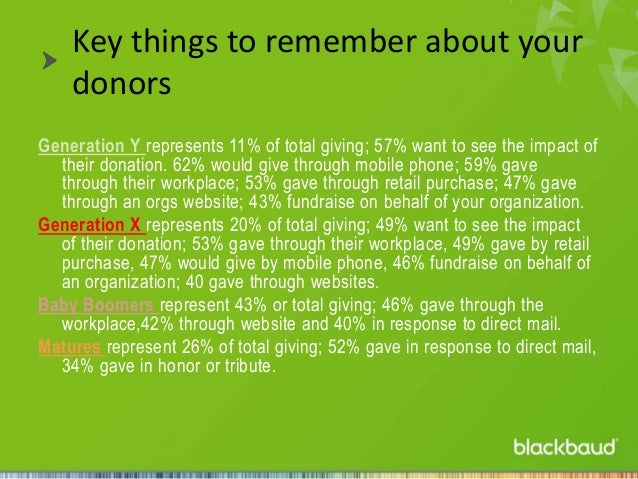 Key things to remember about your donors Generation Y represents 11% of total giving; 57% want to see the impact of their ...