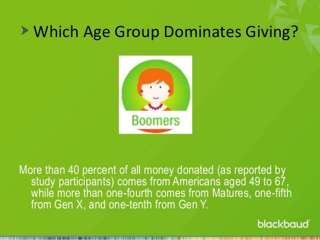Which Age Group Dominates Giving?  More than 40 percent of all money donated (as reported by study participants) comes fro...