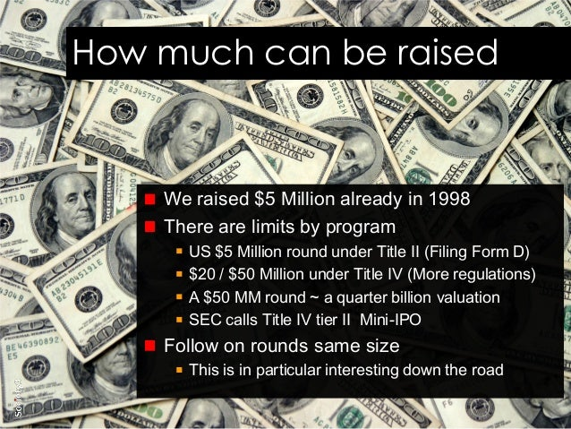 13© Copyright Society3 2015 Copying or distribution is prohibited #Society3 How much can be raised We raised $5 Million al...