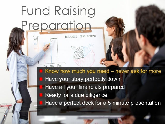 15© Copyright Society3 2015 Copying or distribution is prohibited #Society3 Fund Raising Preparation Know how much you nee...