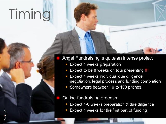 16© Copyright Society3 2015 Copying or distribution is prohibited #Society3 Timing Angel Fundraising is quite an intense p...