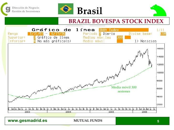 BRAZIL BOVESPA STOCK INDEX Brasil Media móvil 300 sesiones www.gesmadrid.es