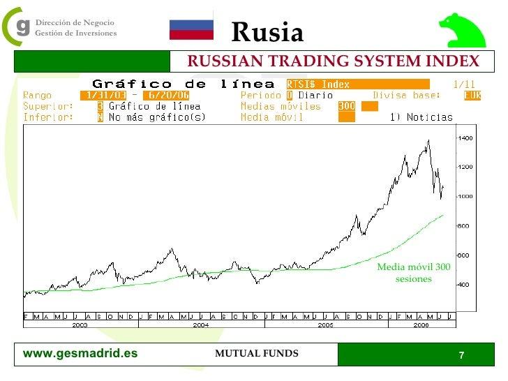 Rusia RUSSIAN TRADING SYSTEM INDEX Media móvil 300 sesiones www.gesmadrid.es