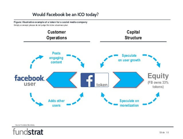 Slide 10 Figure: Illustrative example of a token for a social media company Simply a concept, please do not judge this to ...
