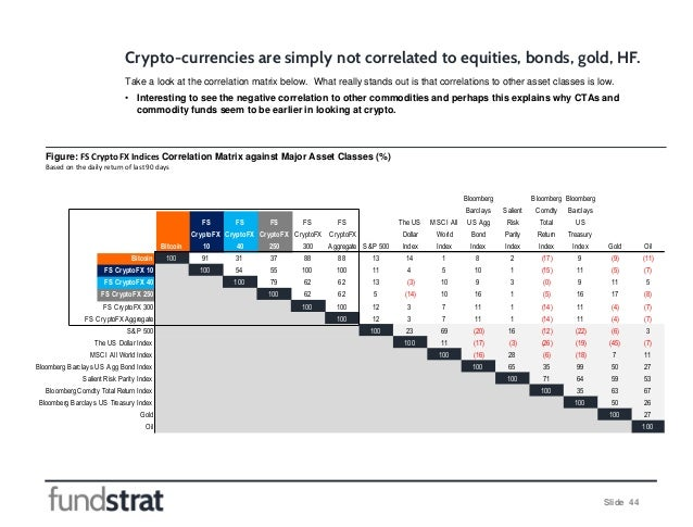 Slide 44 Crypto-currencies are simply not correlated to equities, bonds, gold, HF. Bitcoin FS CryptoFX 10 FS CryptoFX 40 F...