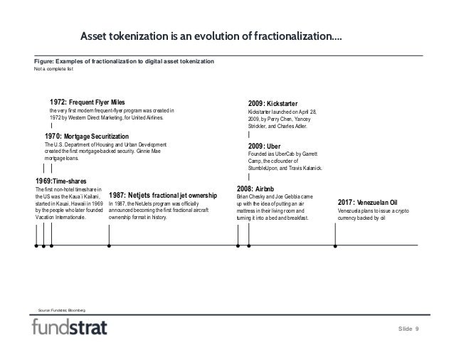 Slide 9 Figure: Examples of fractionalization to digital asset tokenization Not a complete list Asset tokenization is an e...