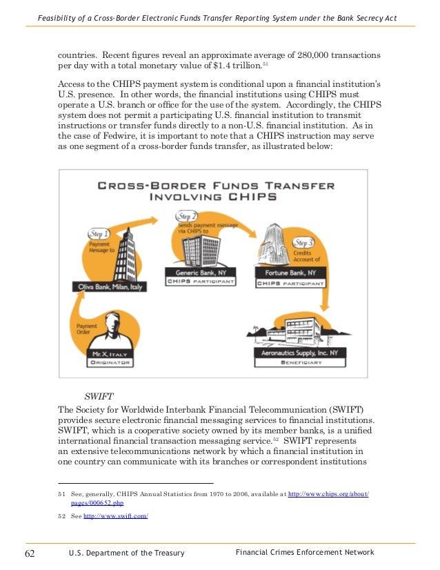Fund transfer process