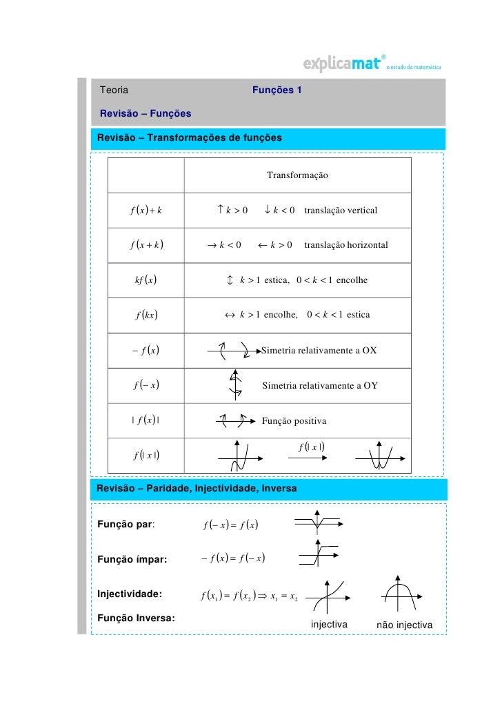 Teoria                                Funções 1Revisão – FunçõesRevisão – Transformações de funções                       ...