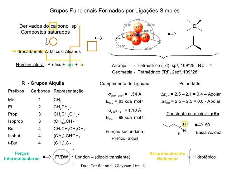 Grupos Funcionais Formados por Ligações Simples         Derivados do carbono sp3                                          ...
